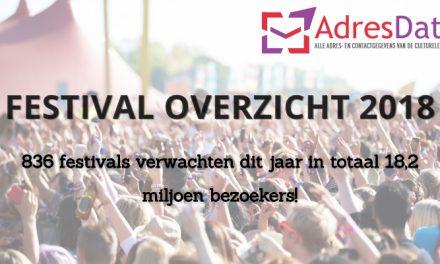 Festival overzicht 2018
